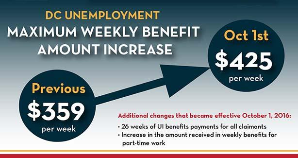 Maximum Weekly Benefit Amount Increase - Previous $359 per week to $425